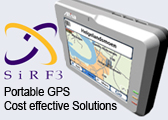 New A660 Portable GPS Solutions